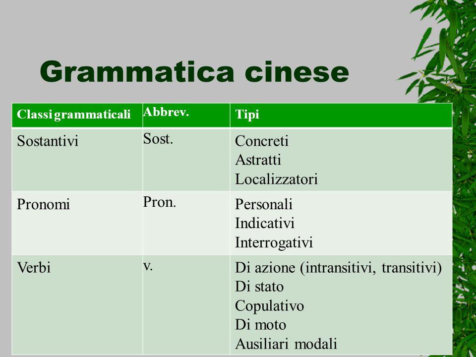 Grammatica cinese Classi grammaticali Abbreviazioni Tipi Aggettivi Agg.