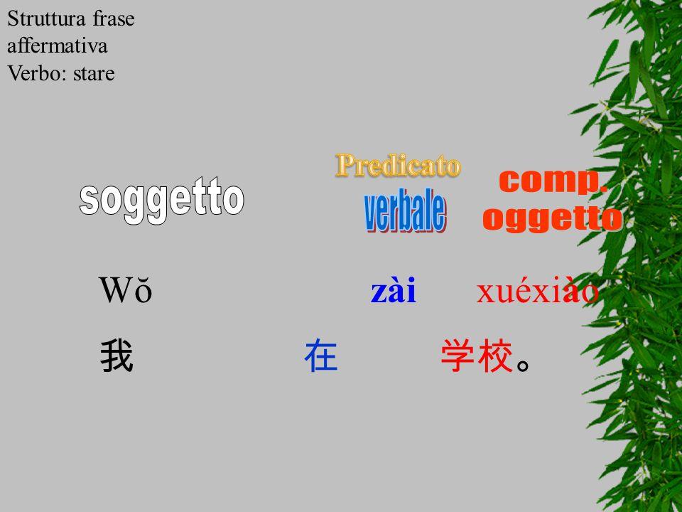 Struttura frase affermativa Verbo: stare Wŏzài xuéxiào 我 在学校。