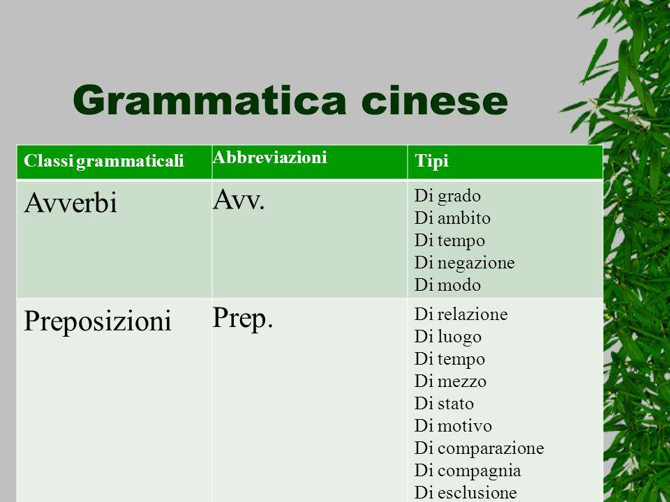 Grammatica cinese Classi grammaticali Abbreviazioni Tipi Congiunzioni Cong.