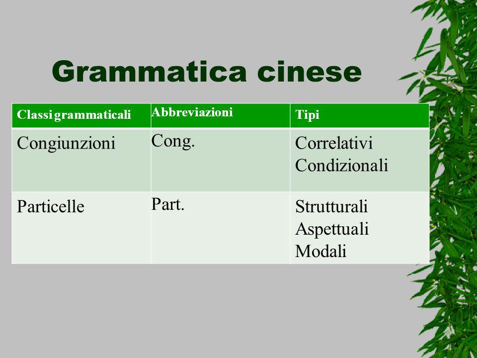 Grammatica cinese Classi grammaticali Abbreviazioni Tipi Congiunzioni Cong. Correlativi Condizionali Particelle Part. Strutturali Aspettuali Modali