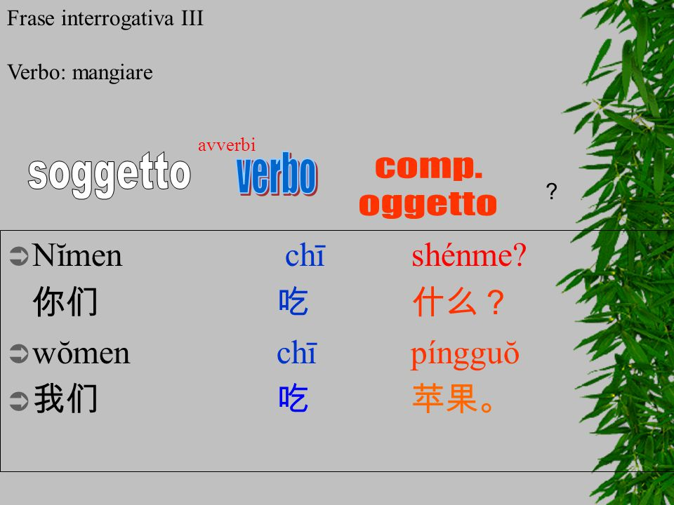 Nĭmen chī shénme? 你们 吃 什么?  wŏmen chī píngguŏ  我们吃苹果。 avverbi Frase interrogativa III Verbo: mangiare ?