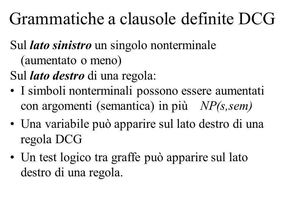 Grammatiche a clausole definite DCG Sul lato sinistro un singolo nonterminale (aumentato o meno) Sul lato destro di una regola: I simboli nonterminali possono essere aumentati con argomenti (semantica) in più NP(s,sem) Una variabile può apparire sul lato destro di una regola DCG Un test logico tra graffe può apparire sul lato destro di una regola.