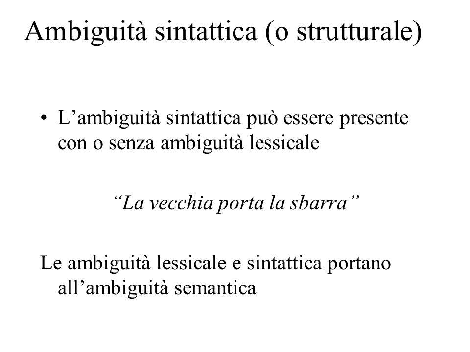 Ambiguità sintattica (o strutturale) L'ambiguità sintattica può essere presente con o senza ambiguità lessicale La vecchia porta la sbarra Le ambiguità lessicale e sintattica portano all'ambiguità semantica