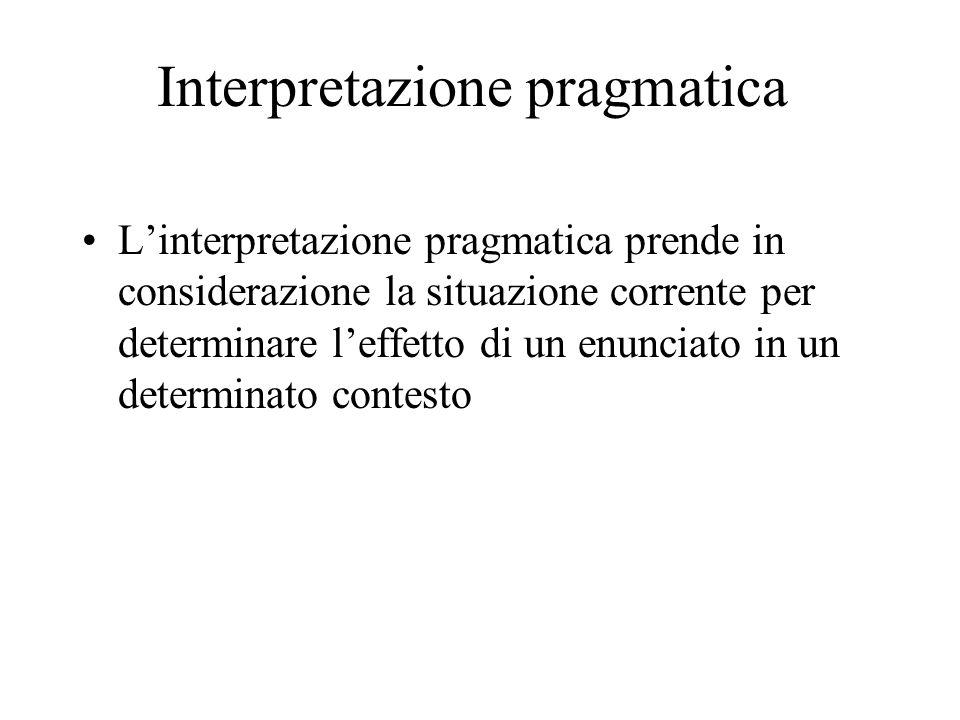 Interpretazione pragmatica L'interpretazione pragmatica prende in considerazione la situazione corrente per determinare l'effetto di un enunciato in un determinato contesto