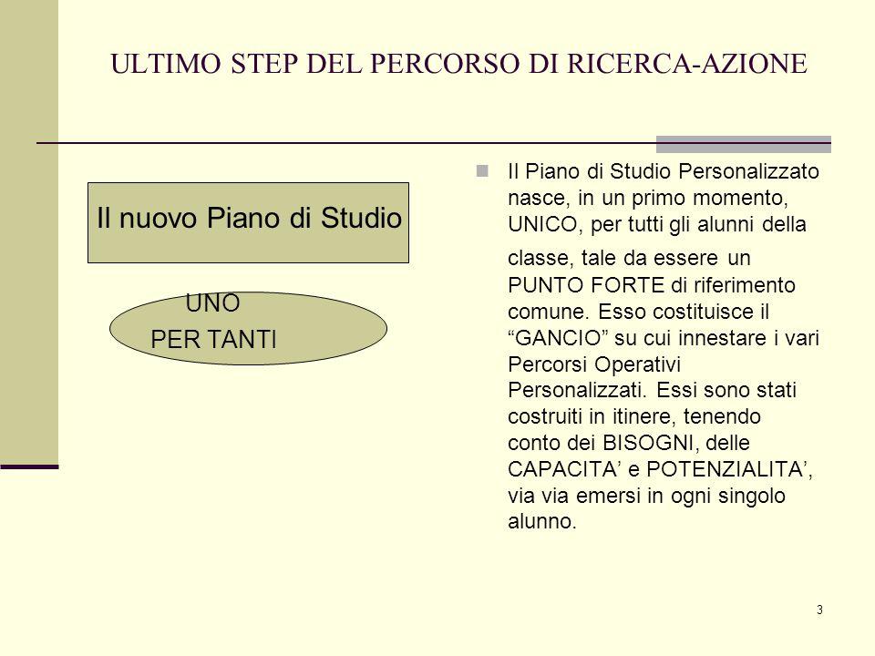 3 ULTIMO STEP DEL PERCORSO DI RICERCA-AZIONE Il nuovo Piano di Studio UNO PER TANTI Il Piano di Studio Personalizzato nasce, in un primo momento, UNICO, per tutti gli alunni della classe, tale da essere un PUNTO FORTE di riferimento comune.