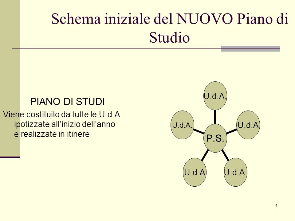 14 Mappa di riferimento conclusiva ULTIMO STEP del percorso di ricerca-azione P.S.