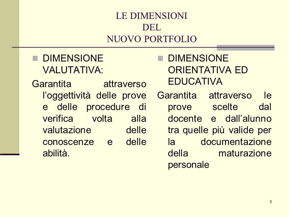 9 LE DIMENSIONI DEL NUOVO PORTFOLIO DIMENSIONE VALUTATIVA: Garantita attraverso l'oggettività delle prove e delle procedure di verifica volta alla valutazione delle conoscenze e delle abilità.