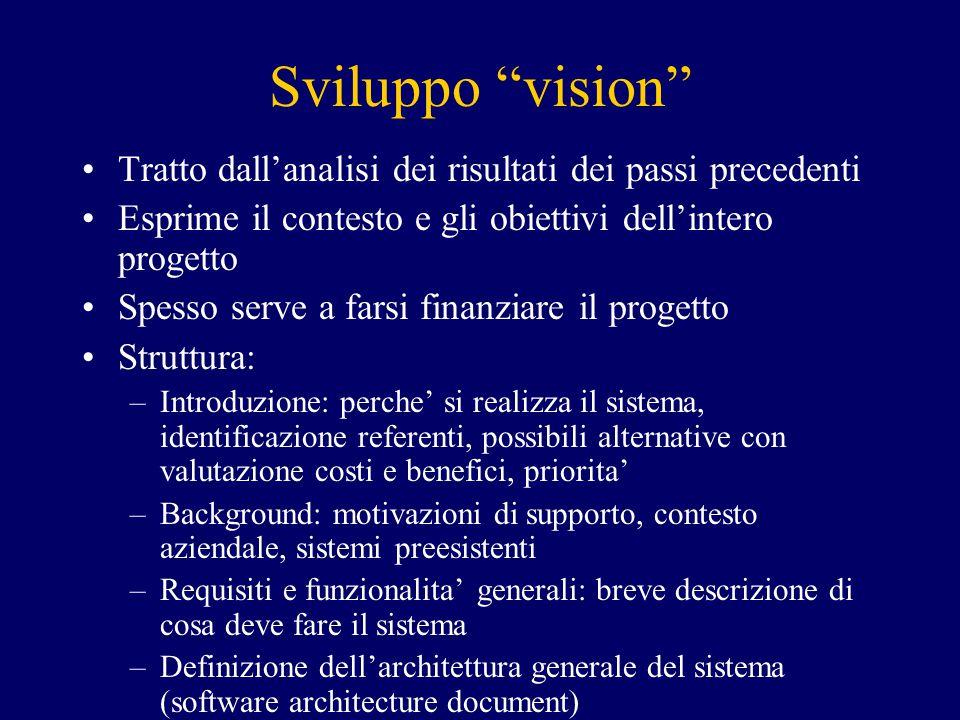 """Sviluppo """"vision"""" Tratto dall'analisi dei risultati dei passi precedenti Esprime il contesto e gli obiettivi dell'intero progetto Spesso serve a farsi"""