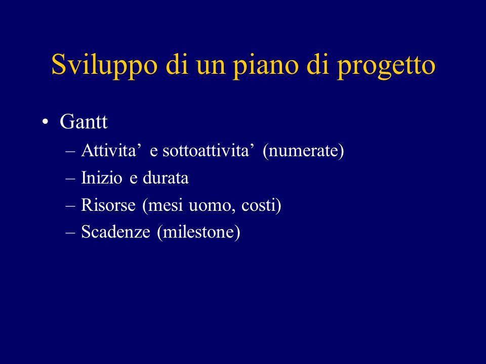Sviluppo di un piano di progetto Gantt –Attivita' e sottoattivita' (numerate) –Inizio e durata –Risorse (mesi uomo, costi) –Scadenze (milestone)