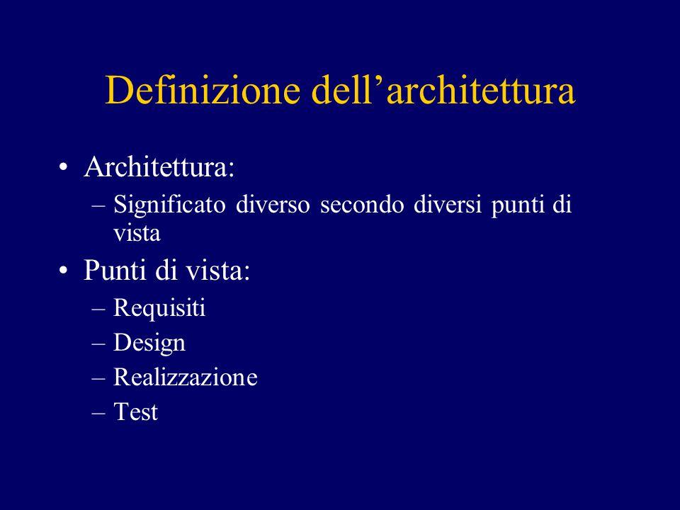 Definizione dell'architettura Architettura: –Significato diverso secondo diversi punti di vista Punti di vista: –Requisiti –Design –Realizzazione –Tes