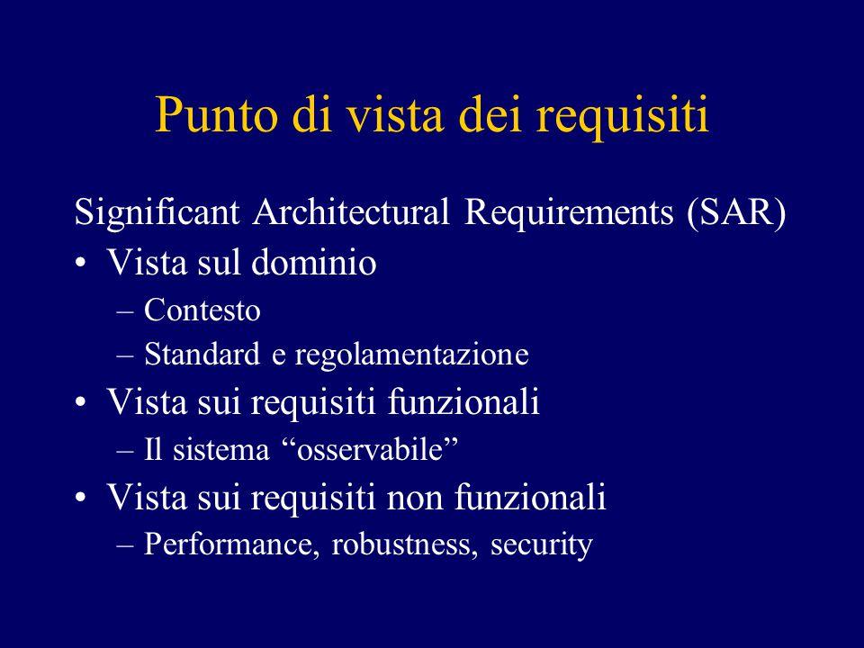 Punto di vista dei requisiti Significant Architectural Requirements (SAR) Vista sul dominio –Contesto –Standard e regolamentazione Vista sui requisiti funzionali –Il sistema osservabile Vista sui requisiti non funzionali –Performance, robustness, security