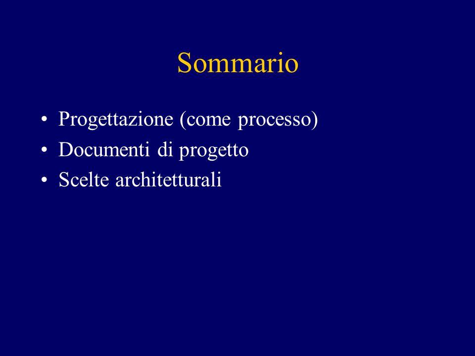 Sommario Progettazione (come processo) Documenti di progetto Scelte architetturali