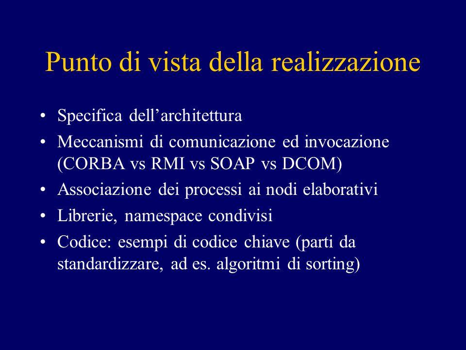Punto di vista della realizzazione Specifica dell'architettura Meccanismi di comunicazione ed invocazione (CORBA vs RMI vs SOAP vs DCOM) Associazione dei processi ai nodi elaborativi Librerie, namespace condivisi Codice: esempi di codice chiave (parti da standardizzare, ad es.