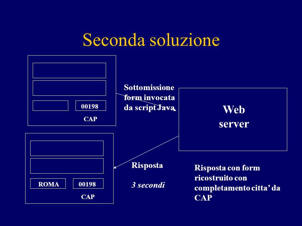 CAP Web server Sottomissione form invocata da script Java Risposta 3 secondi Risposta con form ricostruito con completamento citta' da CAP Seconda soluzione CAP 00198 ROMA