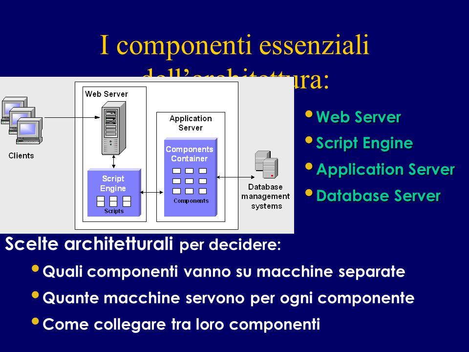 I componenti essenziali dell'architettura: INTERNET Web Server Web Server Script Engine Script Engine Application Server Application Server Database Server Database Server Scelte architetturali per decidere: Quali componenti vanno su macchine separate Quante macchine servono per ogni componente Come collegare tra loro componenti