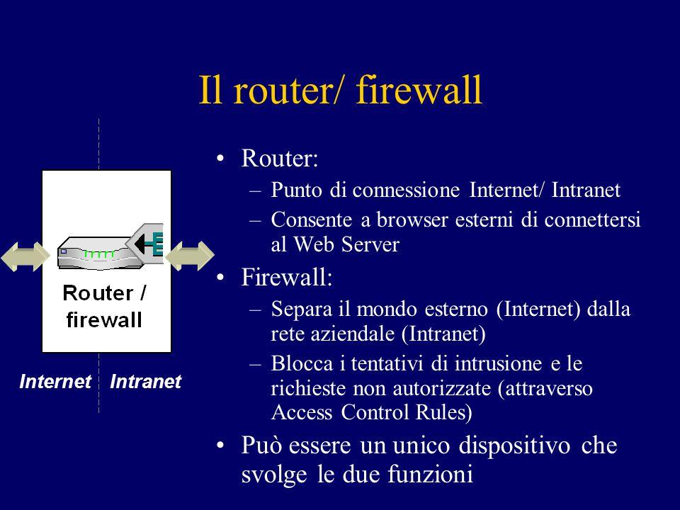 Il router/ firewall Router: –Punto di connessione Internet/ Intranet –Consente a browser esterni di connettersi al Web Server Firewall: –Separa il mondo esterno (Internet) dalla rete aziendale (Intranet) –Blocca i tentativi di intrusione e le richieste non autorizzate (attraverso Access Control Rules) Può essere un unico dispositivo che svolge le due funzioni Internet Intranet
