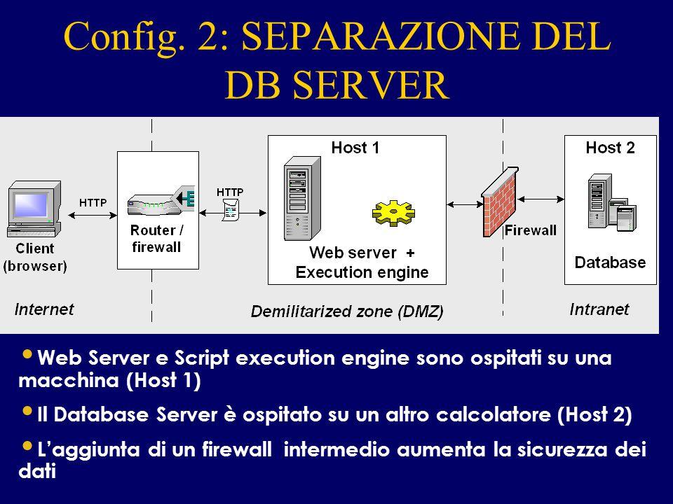 Config. 2: SEPARAZIONE DEL DB SERVER INTERNET Web Server e Script execution engine sono ospitati su una macchina (Host 1) Il Database Server è ospitat