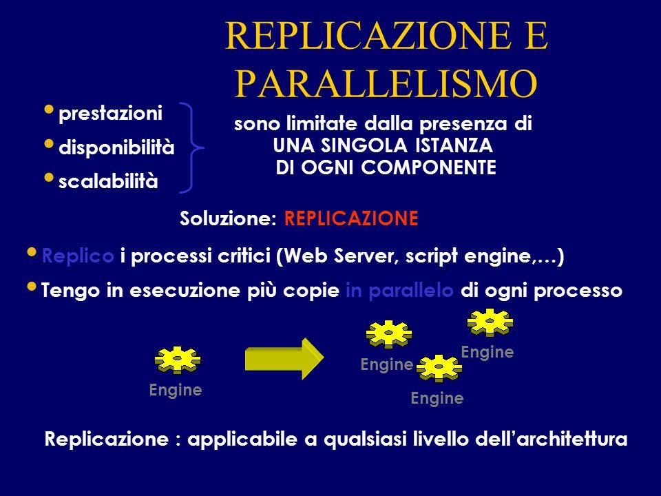 REPLICAZIONE E PARALLELISMO INTERNET prestazioni disponibilità scalabilità sono limitate dalla presenza di UNA SINGOLA ISTANZA DI OGNI COMPONENTE Soluzione: REPLICAZIONE Replico i processi critici (Web Server, script engine,…) Tengo in esecuzione più copie in parallelo di ogni processo Engine Replicazione : applicabile a qualsiasi livello dell'architettura