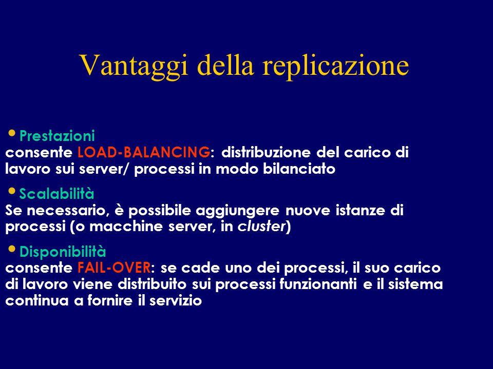 Vantaggi della replicazione INTERNET Prestazioni consente LOAD-BALANCING: distribuzione del carico di lavoro sui server/ processi in modo bilanciato S