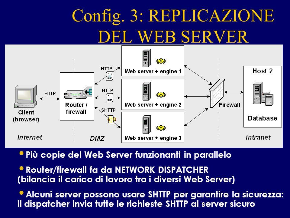 Config. 3: REPLICAZIONE DEL WEB SERVER INTERNET Più copie del Web Server funzionanti in parallelo Router/firewall fa da NETWORK DISPATCHER (bilancia i