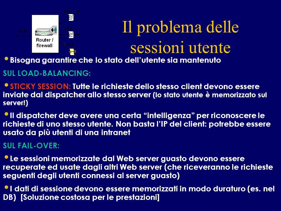 Il problema delle sessioni utente INTERNET Bisogna garantire che lo stato dell'utente sia mantenuto SUL LOAD-BALANCING: STICKY SESSION: Tutte le richi