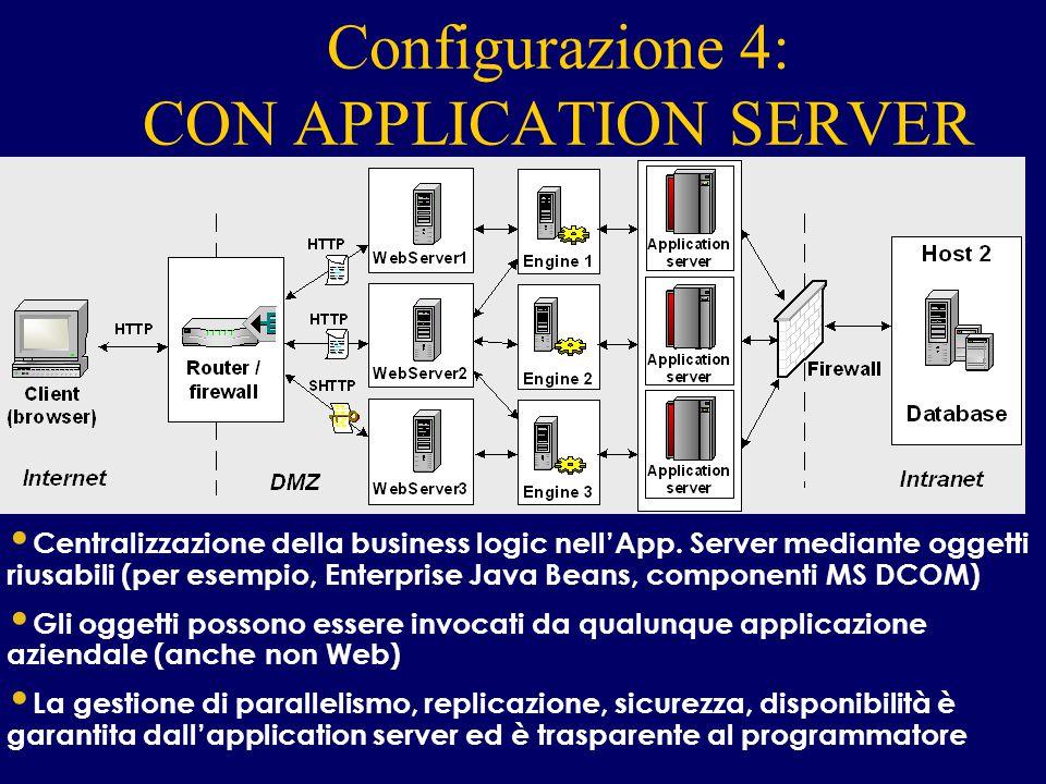 Configurazione 4: CON APPLICATION SERVER INTERNET Centralizzazione della business logic nell'App. Server mediante oggetti riusabili (per esempio, Ente