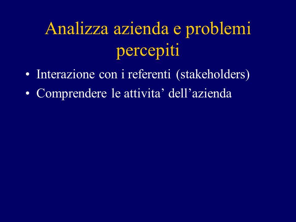 Analizza azienda e problemi percepiti Interazione con i referenti (stakeholders) Comprendere le attivita' dell'azienda