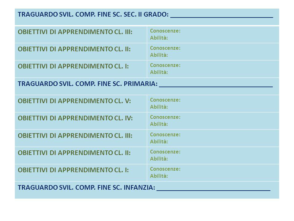 TRAGUARDO SVIL.COMP. FINE SC. SEC.