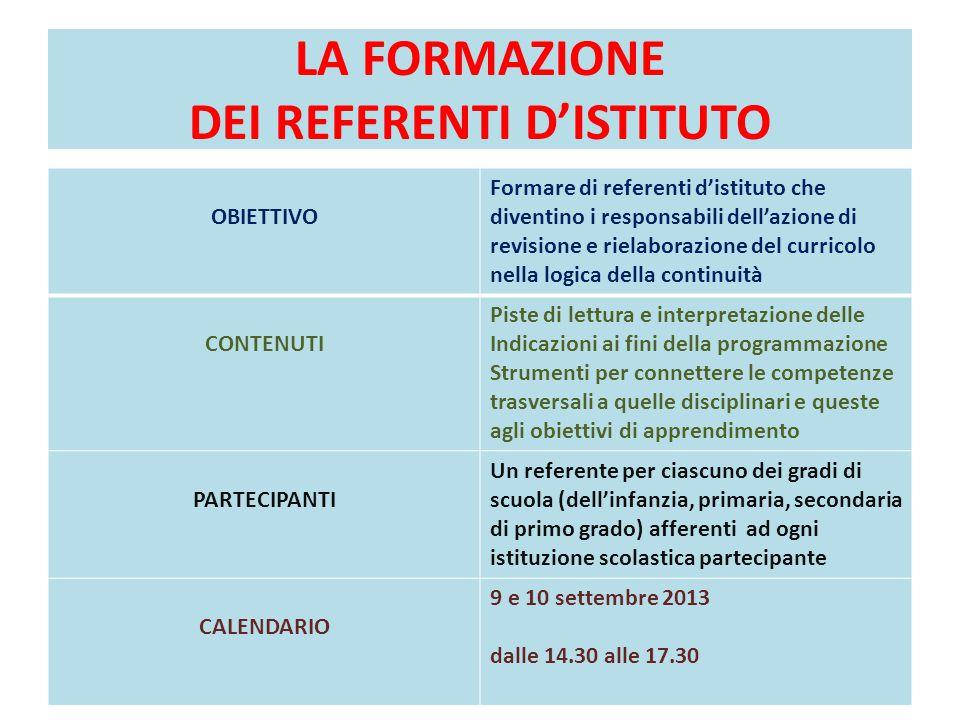 LA FORMAZIONE DEI REFERENTI D'ISTITUTO OBIETTIVO Formare di referenti d'istituto che diventino i responsabili dell'azione di revisione e rielaborazion