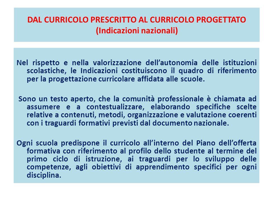 DAL CURRICOLO PRESCRITTO AL CURRICOLO PROGETTATO (Indicazioni nazionali) Nel rispetto e nella valorizzazione dell'autonomia delle istituzioni scolasti