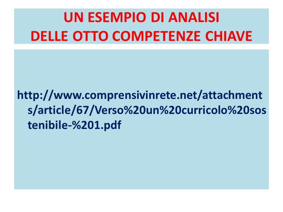 UN ESEMPIO DI ANALISI DELLE OTTO COMPETENZE CHIAVE http://www.comprensivinrete.net/attachment s/article/67/Verso%20un%20curricolo%20sos tenibile-%201.