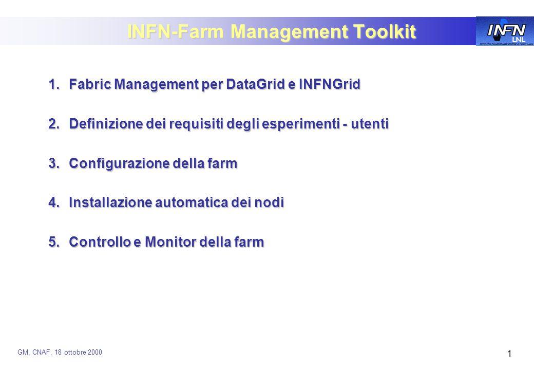 LNL GM, CNAF, 18 ottobre 2000 1 INFN-Farm Management Toolkit 1.Fabric Management per DataGrid e INFNGrid 2.Definizione dei requisiti degli esperimenti - utenti 3.Configurazione della farm 4.Installazione automatica dei nodi 5.Controllo e Monitor della farm