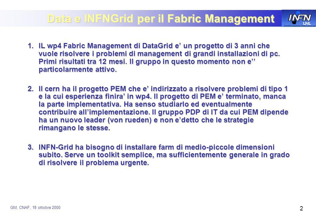 LNL GM, CNAF, 18 ottobre 2000 2 Data e INFNGrid per il Fabric Management 1.IL wp4 Fabric Management di DataGrid e' un progetto di 3 anni che vuole risolvere i problemi di management di grandi installazioni di pc.