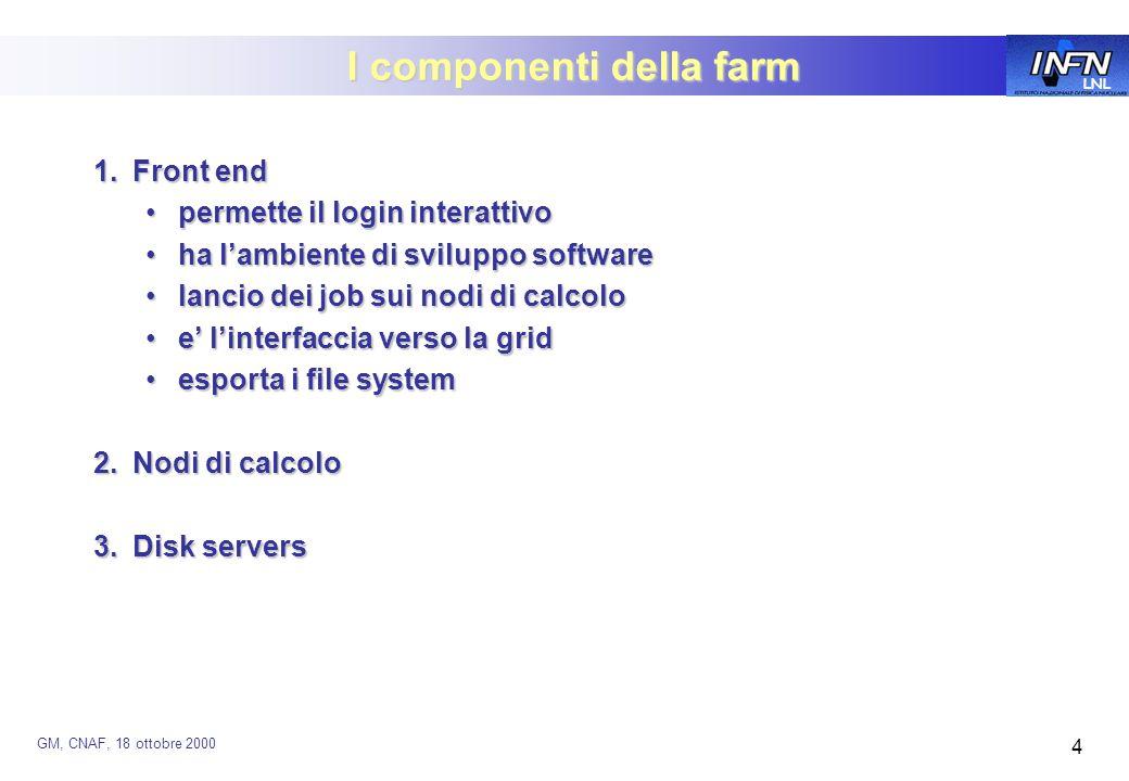 LNL GM, CNAF, 18 ottobre 2000 4 I componenti della farm 1.Front end permette il login interattivopermette il login interattivo ha l'ambiente di sviluppo softwareha l'ambiente di sviluppo software lancio dei job sui nodi di calcololancio dei job sui nodi di calcolo e' l'interfaccia verso la gride' l'interfaccia verso la grid esporta i file systemesporta i file system 2.Nodi di calcolo 3.Disk servers