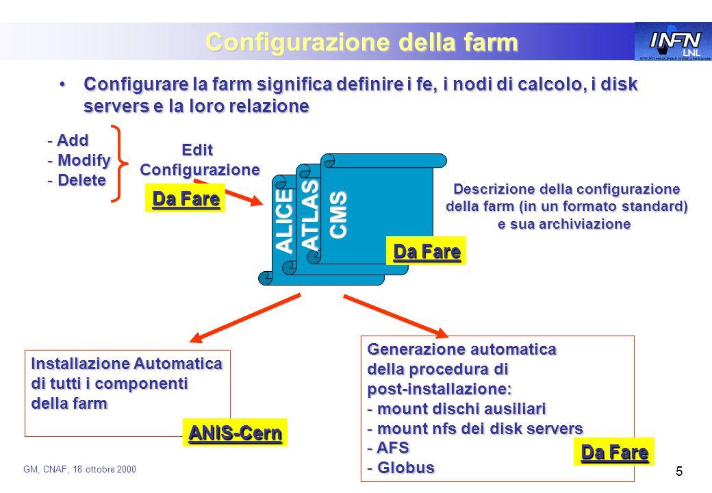LNL GM, CNAF, 18 ottobre 2000 5 Configurazione della farm Configurare la farm significa definire i fe, i nodi di calcolo, i disk servers e la loro relazioneConfigurare la farm significa definire i fe, i nodi di calcolo, i disk servers e la loro relazione - Add - Modify - Delete Installazione Automatica di tutti i componenti della farm Generazione automatica della procedura di post-installazione: - mount dischi ausiliari - mount nfs dei disk servers - AFS - Globus Descrizione della configurazione della farm (in un formato standard) e sua archiviazione EditConfigurazione CMS ATLAS ALICE ANIS-Cern Da Fare