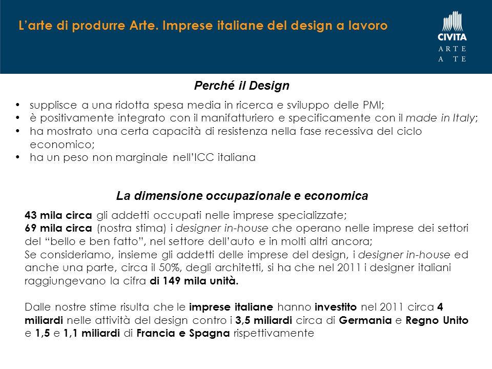 L'arte di produrre Arte. Imprese italiane del design a lavoro Perché il Design supplisce a una ridotta spesa media in ricerca e sviluppo delle PMI; è