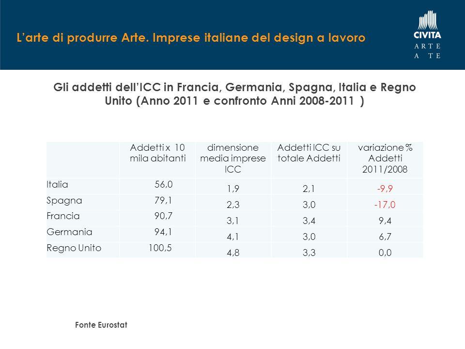 L'arte di produrre Arte. Imprese italiane del design a lavoro Gli addetti dell'ICC in Francia, Germania, Spagna, Italia e Regno Unito (Anno 2011 e con