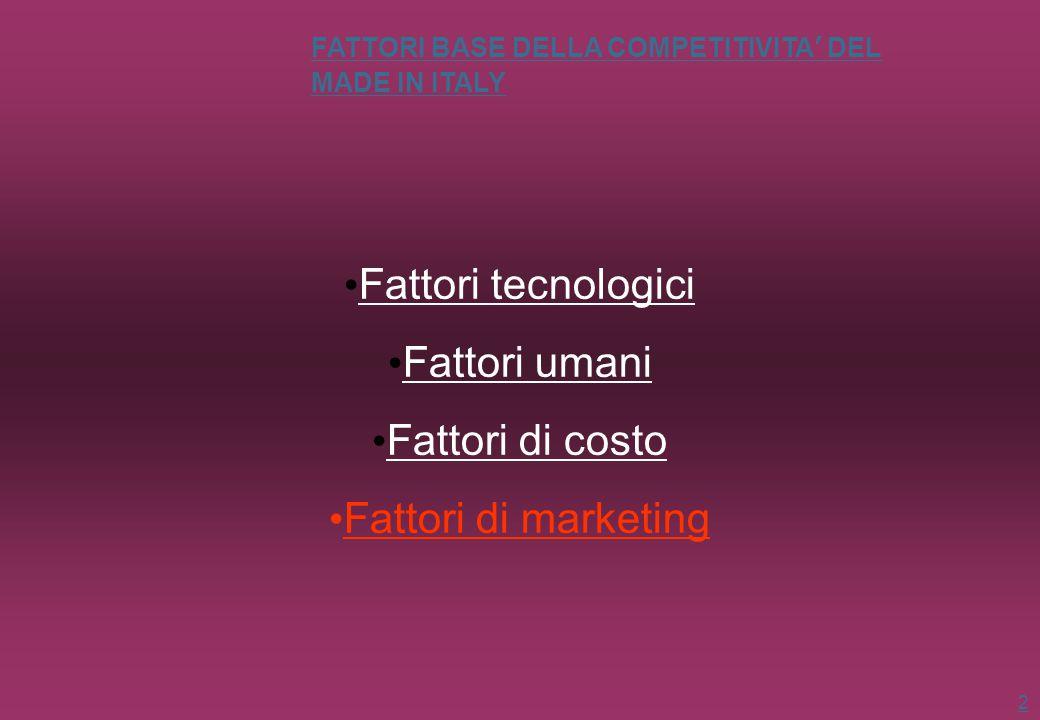 Fattori tecnologici Evoluzione importante, ma resta ancora molto da fare A partire dagli anni 90: Da un lato ulteriore rafforzamento del modello di sviluppo italiano, incentrato sui settori tradizionali Dall'altro, tendenza all'innovazione in due direzioni: 1.Crescente attenzione verso i settori ad alta tecnologia (biotecnologie.