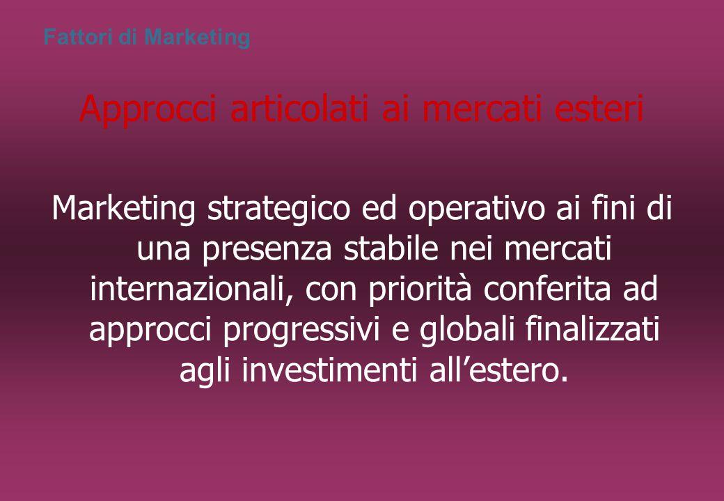 Fattori di Marketing Approcci articolati ai mercati esteri Marketing strategico ed operativo ai fini di una presenza stabile nei mercati internazionali, con priorità conferita ad approcci progressivi e globali finalizzati agli investimenti all'estero.