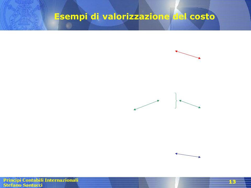 Principi Contabili Internazionali Stefano Santucci 13 Esempi di valorizzazione del costo