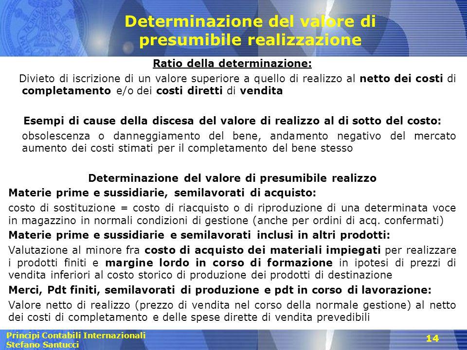 Principi Contabili Internazionali Stefano Santucci 14 Determinazione del valore di presumibile realizzazione Ratio della determinazione: Divieto di is
