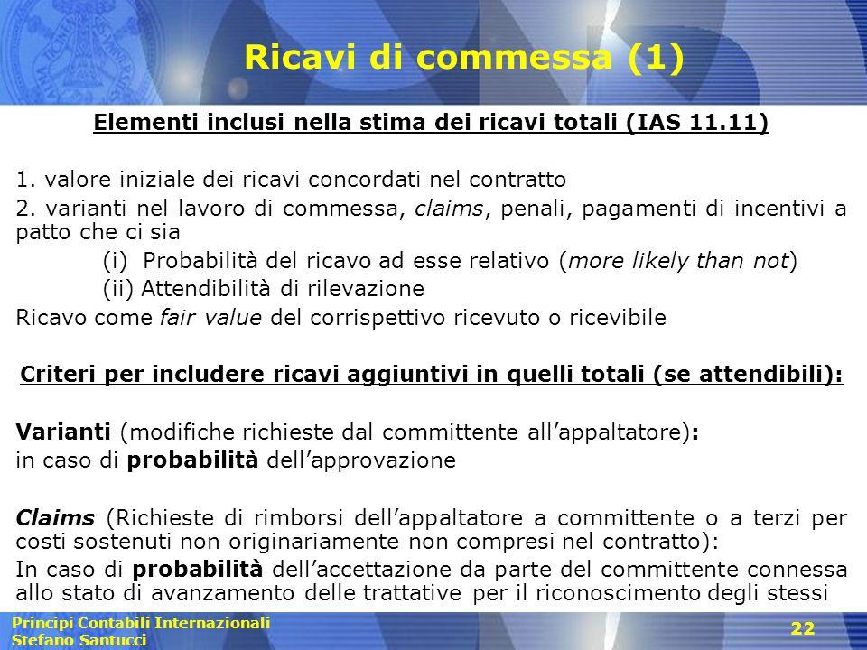 Principi Contabili Internazionali Stefano Santucci 22 Ricavi di commessa (1) Elementi inclusi nella stima dei ricavi totali (IAS 11.11) 1. valore iniz