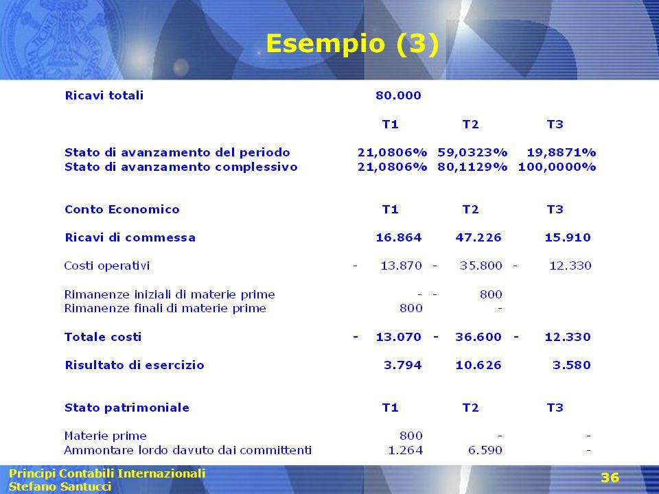 Principi Contabili Internazionali Stefano Santucci 36 Esempio (3)