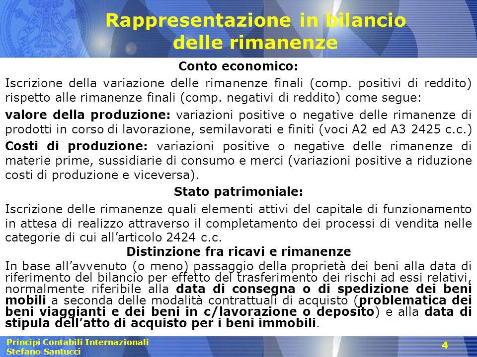 Principi Contabili Internazionali Stefano Santucci Rappresentazione in bilancio delle rimanenze Conto economico: Iscrizione della variazione delle rim