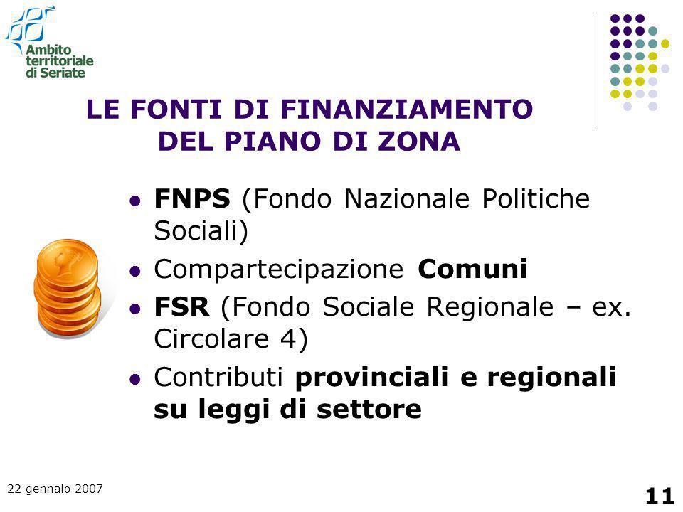 22 gennaio 2007 11 LE FONTI DI FINANZIAMENTO DEL PIANO DI ZONA FNPS (Fondo Nazionale Politiche Sociali) Compartecipazione Comuni FSR (Fondo Sociale Re
