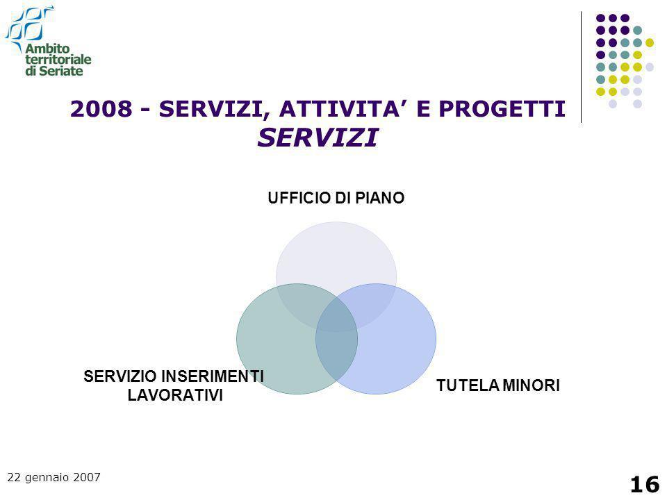 22 gennaio 2007 16 2008 - SERVIZI, ATTIVITA' E PROGETTI SERVIZI UFFICIO DI PIANO TUTELA MINORI SERVIZIO INSERIMENTI LAVORATIVI