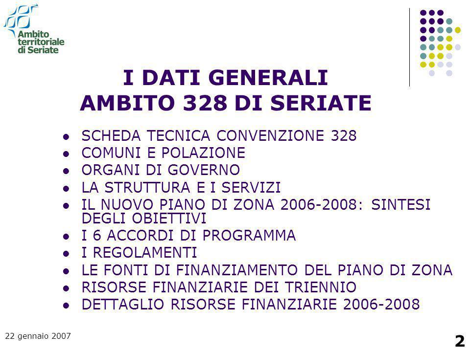 22 gennaio 2007 13 DETTAGLIO DELLE RISORSE FINANZIARIE DEL TRIENNIO 2006-2008 2006 - € 1.179.101,50 (FNPS 2004, FSR, comp.