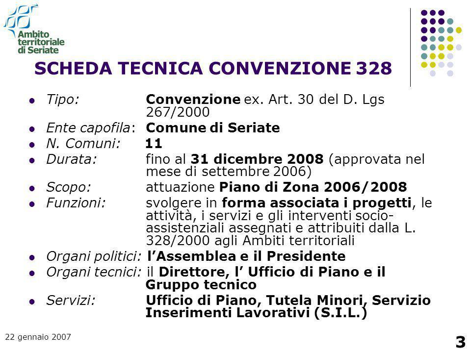 22 gennaio 2007 3 SCHEDA TECNICA CONVENZIONE 328 Tipo: Convenzione ex. Art. 30 del D. Lgs 267/2000 Ente capofila: Comune di Seriate N. Comuni: 11 Dura
