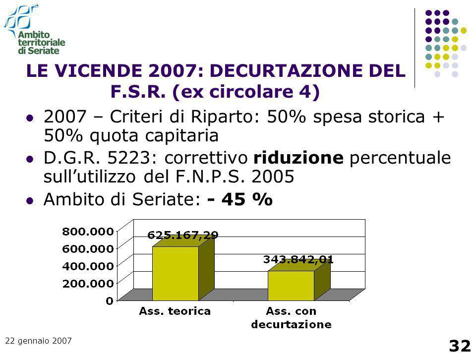 22 gennaio 2007 32 LE VICENDE 2007: DECURTAZIONE DEL F.S.R. (ex circolare 4) 2007 – Criteri di Riparto: 50% spesa storica + 50% quota capitaria D.G.R.