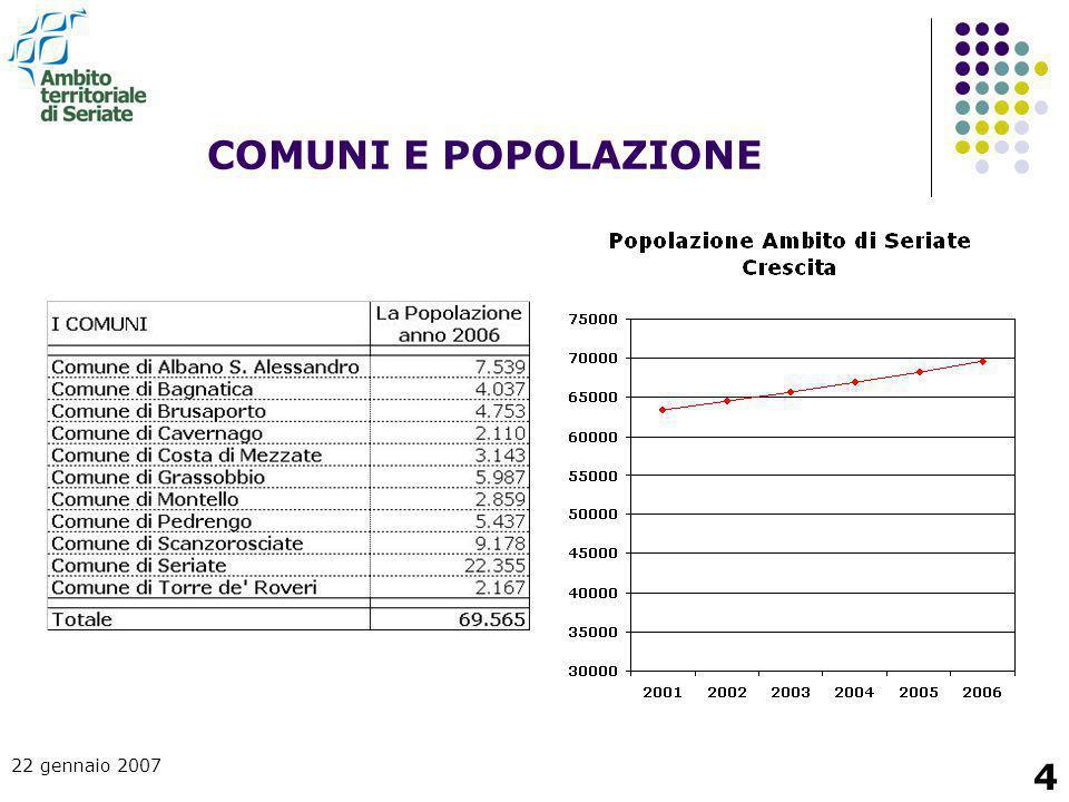 22 gennaio 2007 25 Sostegno dei costi relativi ai servizi aggiuntivi e di trasporto erogati dai CDD (nel 2007 16 utenti di cui 4 di Seriate); Accordo sottoscritto con i 4 CDD di Bergamo (Borgo Palazzo), Calcinate, Ghisalba e Trescore B.rio.